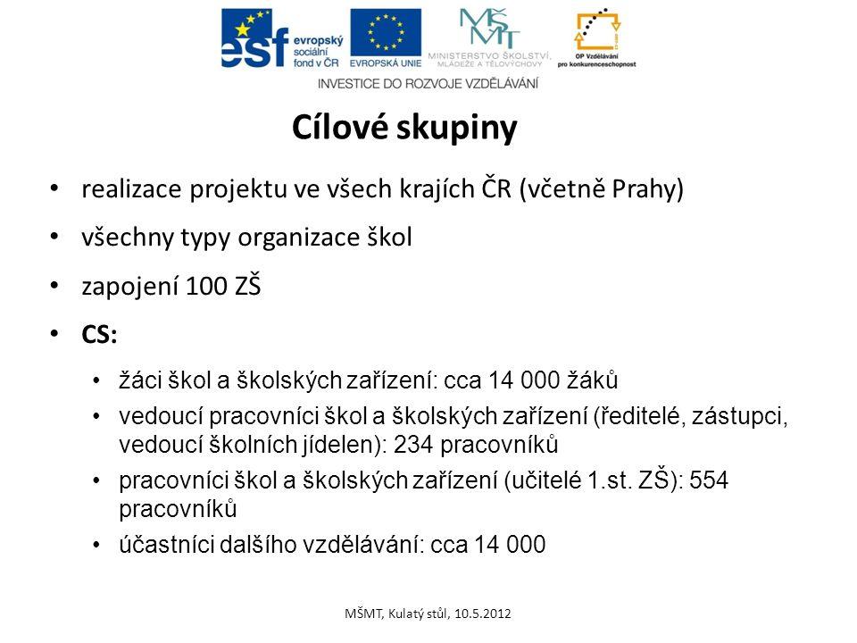 Cílové skupiny realizace projektu ve všech krajích ČR (včetně Prahy) všechny typy organizace škol zapojení 100 ZŠ CS: žáci škol a školských zařízení:
