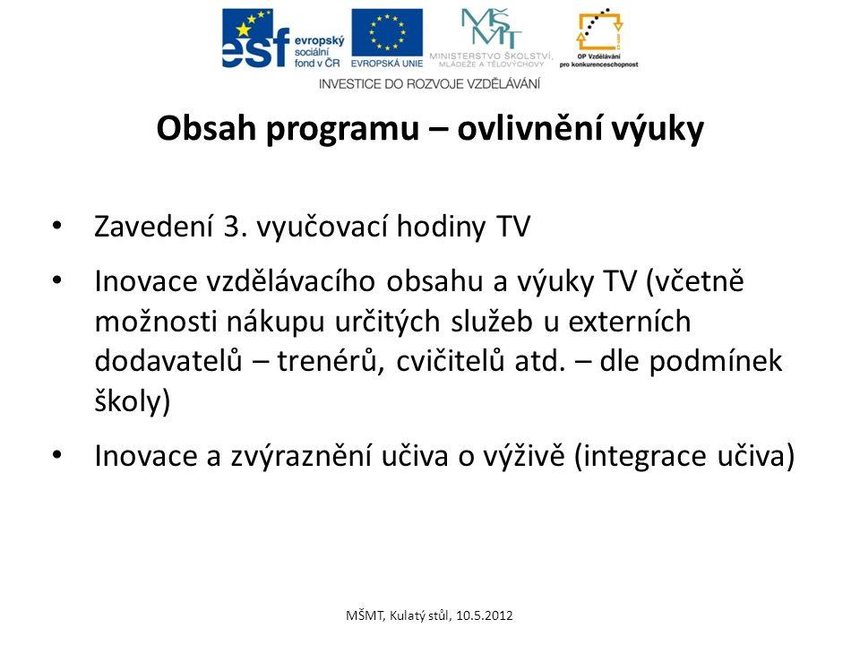 Obsah programu – ovlivnění výuky Zavedení 3. vyučovací hodiny TV Inovace vzdělávacího obsahu a výuky TV (včetně možnosti nákupu určitých služeb u exte