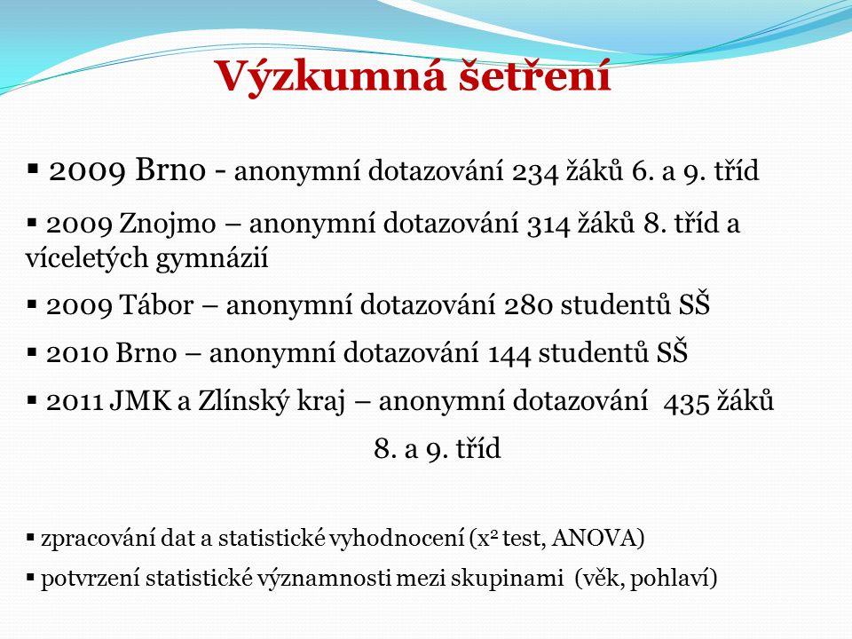 Výzkumná šetření  2009 Brno - anonymní dotazování 234 žáků 6. a 9. tříd  2009 Znojmo – anonymní dotazování 314 žáků 8. tříd a víceletých gymnázií 