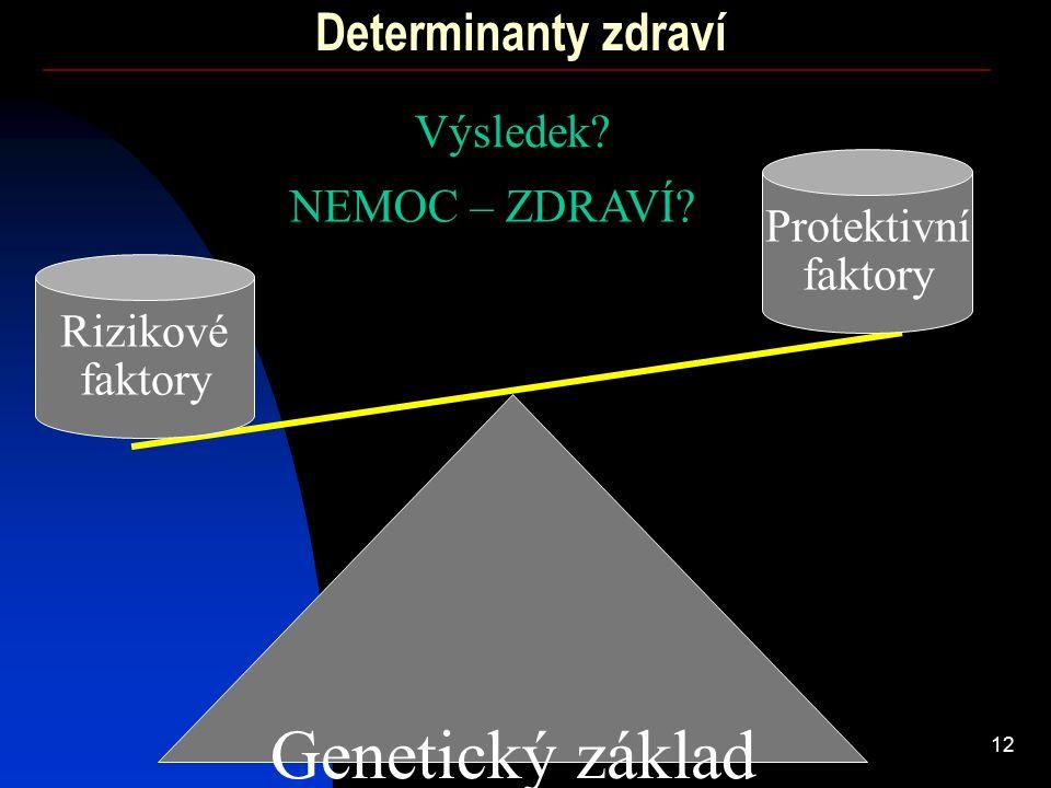 12 Determinanty zdraví Genetický základ Rizikové faktory Výsledek? NEMOC – ZDRAVÍ? Protektivní faktory
