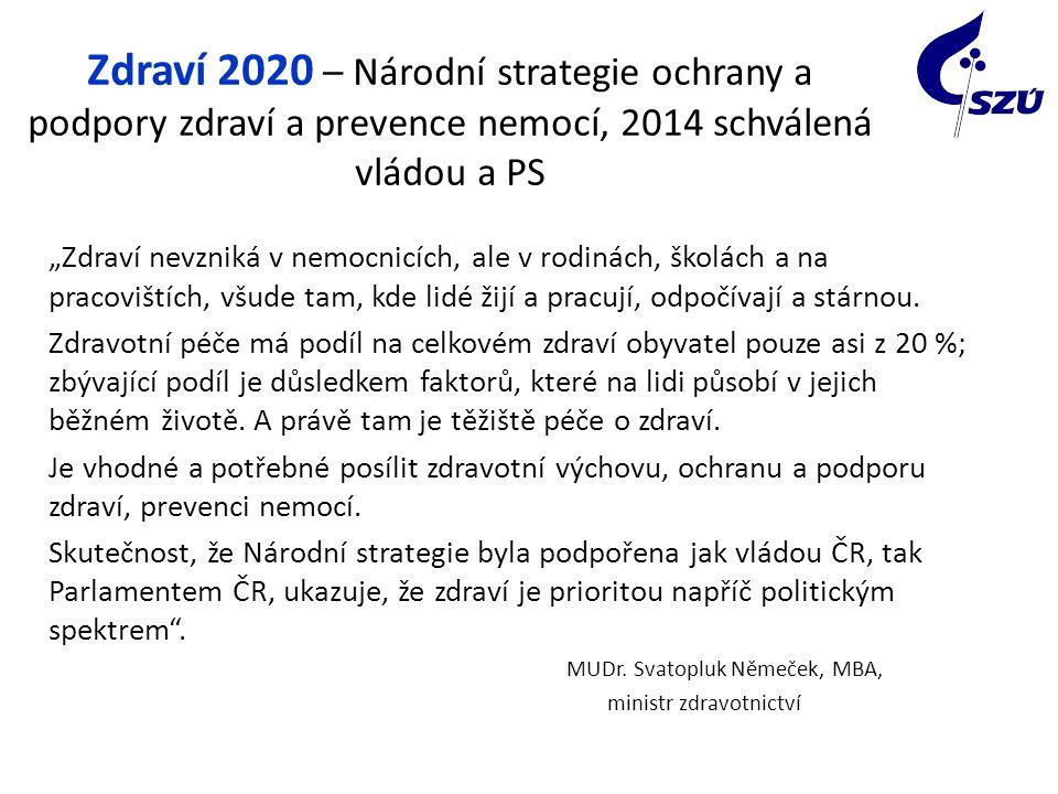 """Zdraví 2020 – Národní strategie ochrany a podpory zdraví a prevence nemocí, 2014 schválená vládou a PS """"Zdraví nevzniká v nemocnicích, ale v rodinách,"""