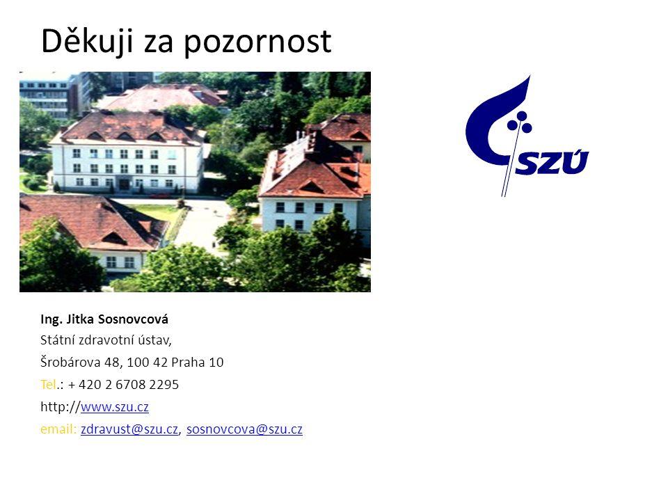 Děkuji za pozornost Ing. Jitka Sosnovcová Státní zdravotní ústav, Šrobárova 48, 100 42 Praha 10 Tel.: + 420 2 6708 2295 http://www.szu.czwww.szu.cz em