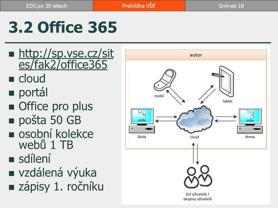 3.2 Office 365 http://sp.vse.cz/sit es/fak2/office365 http://sp.vse.cz/sit es/fak2/office365 cloud portál Office pro plus pošta 50 GB osobní kolekce webů 1 TB sdílení vzdálená výuka zápisy 1.
