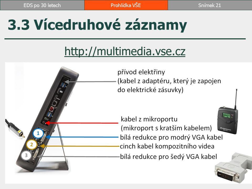 3.3 Vícedruhové záznamy Prohlídka VŠESnímek 21EDS po 30 letech http://multimedia.vse.cz