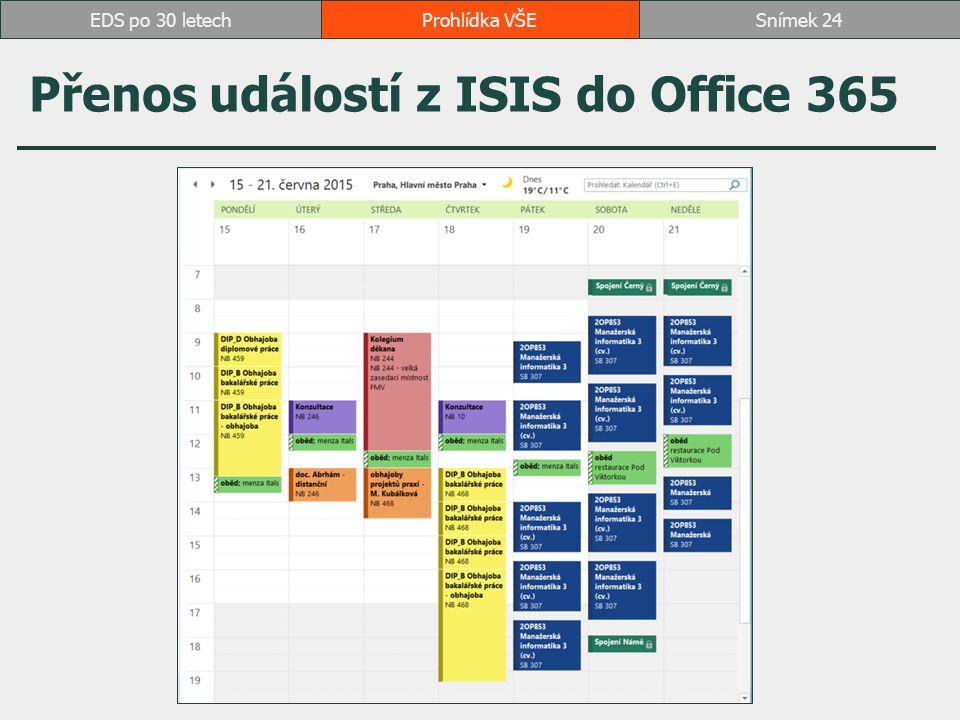 Přenos událostí z ISIS do Office 365 Prohlídka VŠESnímek 24EDS po 30 letech
