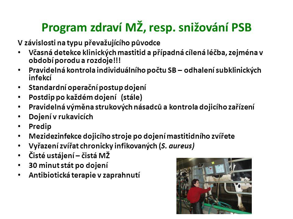 Program zdraví MŽ, resp.