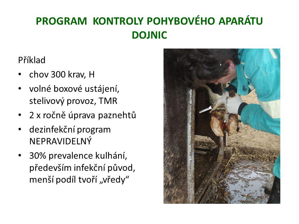 """PROGRAM KONTROLY POHYBOVÉHO APARÁTU DOJNIC Příklad chov 300 krav, H volné boxové ustájení, stelivový provoz, TMR 2 x ročně úprava paznehtů dezinfekční program NEPRAVIDELNÝ 30% prevalence kulhání, především infekční původ, menší podíl tvoří """"vředy"""
