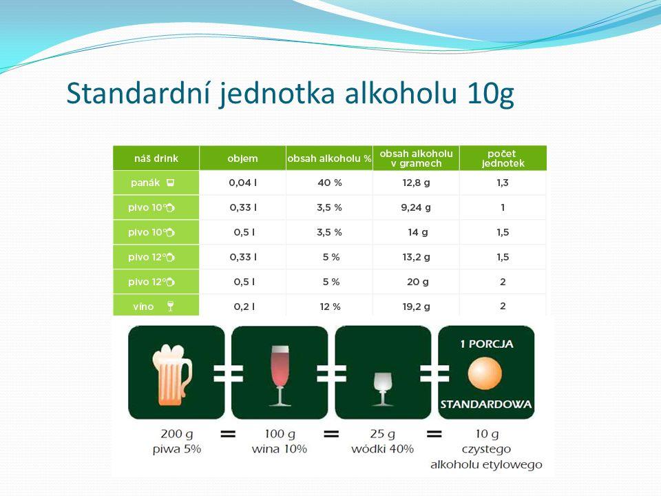 Standardní jednotka alkoholu 10g