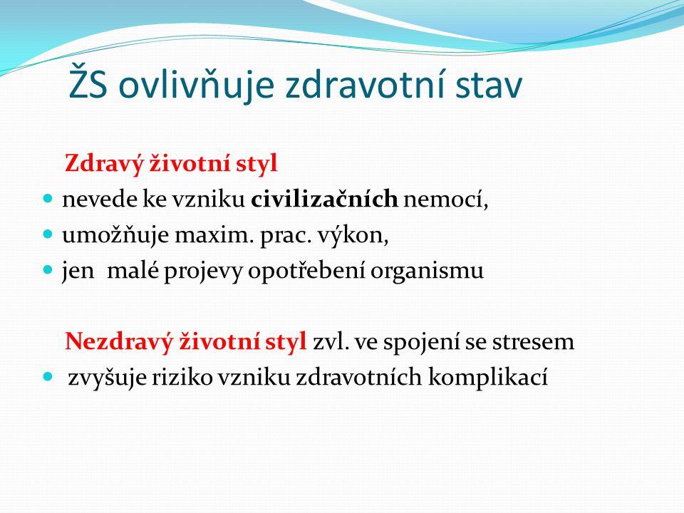 ŽS ovlivňuje zdravotní stav Zdravý životní styl nevede ke vzniku civilizačních nemocí, umožňuje maxim.