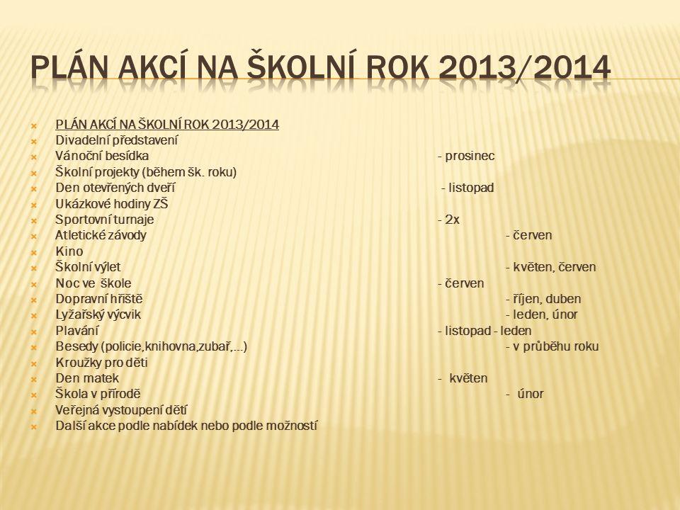  PLÁN AKCÍ NA ŠKOLNÍ ROK 2013/2014  Divadelní představení  Vánoční besídka - prosinec  Školní projekty (během šk.