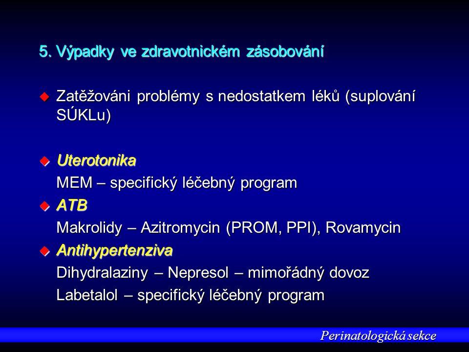 Perinatologická sekce 5. Výpadky ve zdravotnickém zásobování u Zatěžováni problémy s nedostatkem léků (suplování SÚKLu) u Uterotonika MEM – specifický