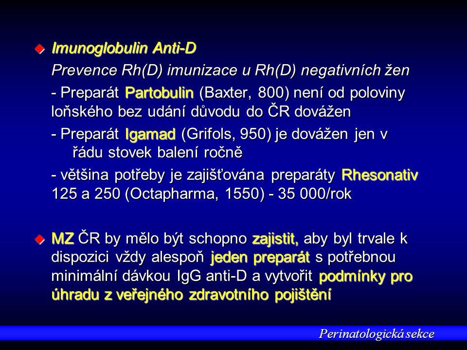 Perinatologická sekce u Imunoglobulin Anti-D Prevence Rh(D) imunizace u Rh(D) negativních žen - Preparát Partobulin (Baxter, 800) není od poloviny loňského bez udání důvodu do ČR dovážen - Preparát Igamad (Grifols, 950) je dovážen jen v řádu stovek balení ročně - většina potřeby je zajišťována preparáty Rhesonativ 125 a 250 (Octapharma, 1550) - 35 000/rok u MZ ČR by mělo být schopno zajistit, aby byl trvale k dispozici vždy alespoň jeden preparát s potřebnou minimální dávkou IgG anti-D a vytvořit podmínky pro úhradu z veřejného zdravotního pojištění