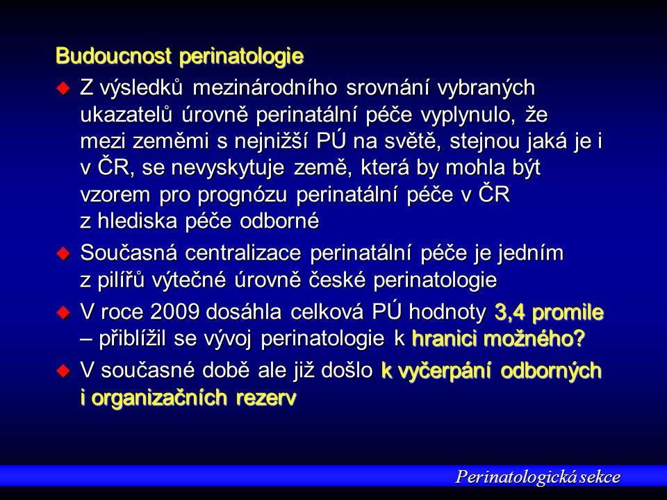 Perinatologická sekce Budoucnost perinatologie u Z výsledků mezinárodního srovnání vybraných ukazatelů úrovně perinatální péče vyplynulo, že mezi zeměmi s nejnižší PÚ na světě, stejnou jaká je i v ČR, se nevyskytuje země, která by mohla být vzorem pro prognózu perinatální péče v ČR z hlediska péče odborné u Současná centralizace perinatální péče je jedním z pilířů výtečné úrovně české perinatologie u V roce 2009 dosáhla celková PÚ hodnoty 3,4 promile – přiblížil se vývoj perinatologie k hranici možného.