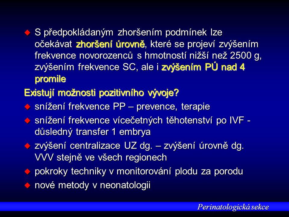 Perinatologická sekce u S předpokládaným zhoršením podmínek lze očekávat zhoršení úrovně, které se projeví zvýšením frekvence novorozenců s hmotností