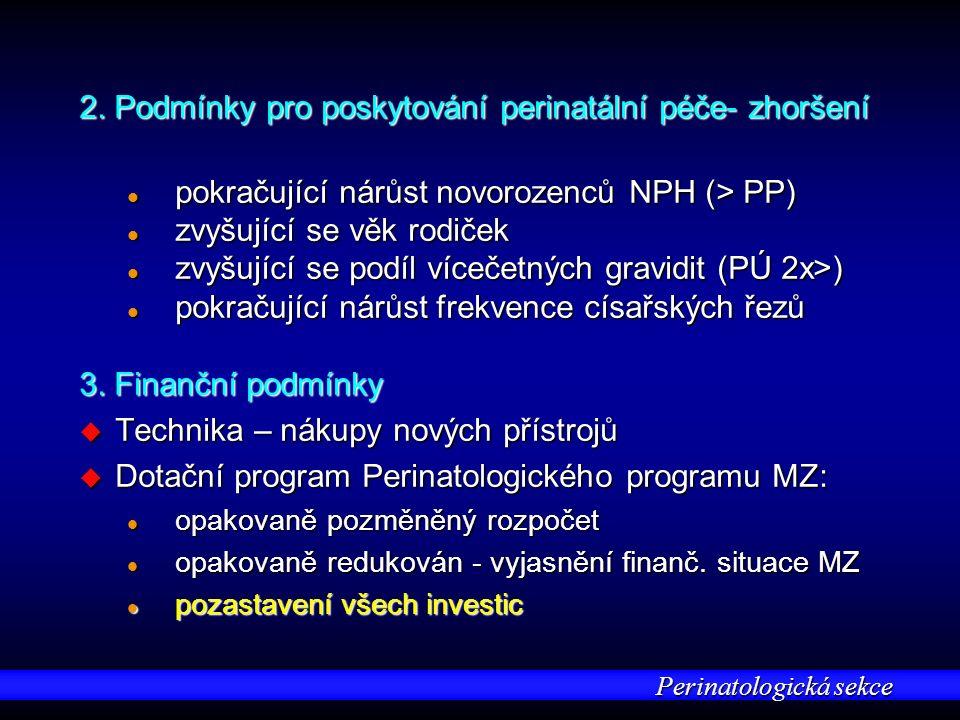 Perinatologická sekce 2. Podmínky pro poskytování perinatální péče- zhoršení l pokračující nárůst novorozenců NPH (> PP) l zvyšující se věk rodiček l
