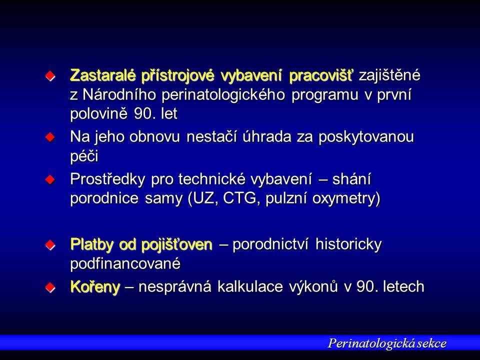 Perinatologická sekce u Zastaralé přístrojové vybavení pracovišť zajištěné z Národního perinatologického programu v první polovině 90. let u Na jeho o