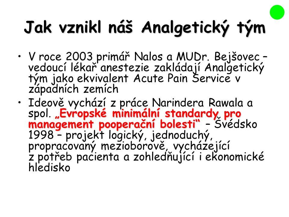 Jak vznikl náš Analgetický tým V roce 2003 primář Nalos a MUDr.
