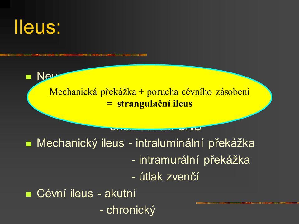 Ileus: Neurogenní - pooperační paralýza - zlomeniny dolních žeber - hematomy ve stěně břišní - onemocnění CNS Mechanický ileus - intraluminální překáž
