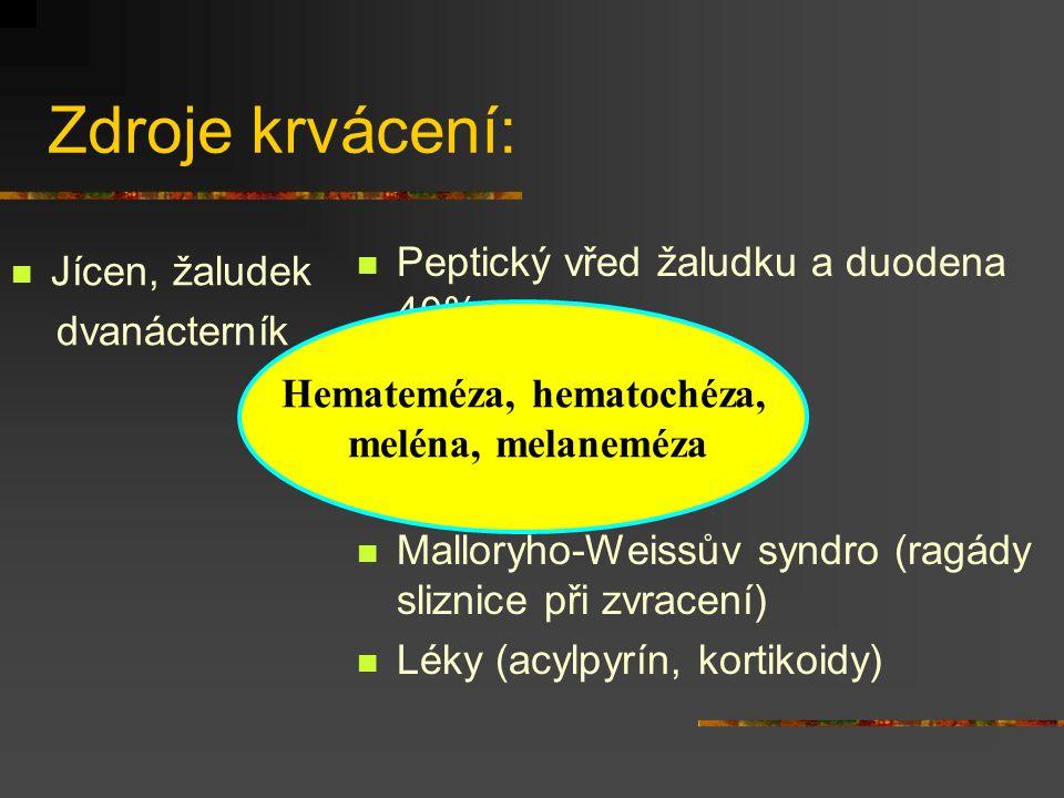 Zdroje krvácení: Jícen, žaludek dvanácterník Peptický vřed žaludku a duodena 40% Jícnové varixy 30% Hiátová hernie Tumor žaludku Malloryho-Weissův syn