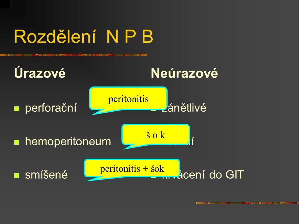 Rozdělení N P B Úrazové perforační hemoperitoneum smíšené Neúrazové zánětlivé ileósní krvácení do GIT peritonitis š o k peritonitis + šok