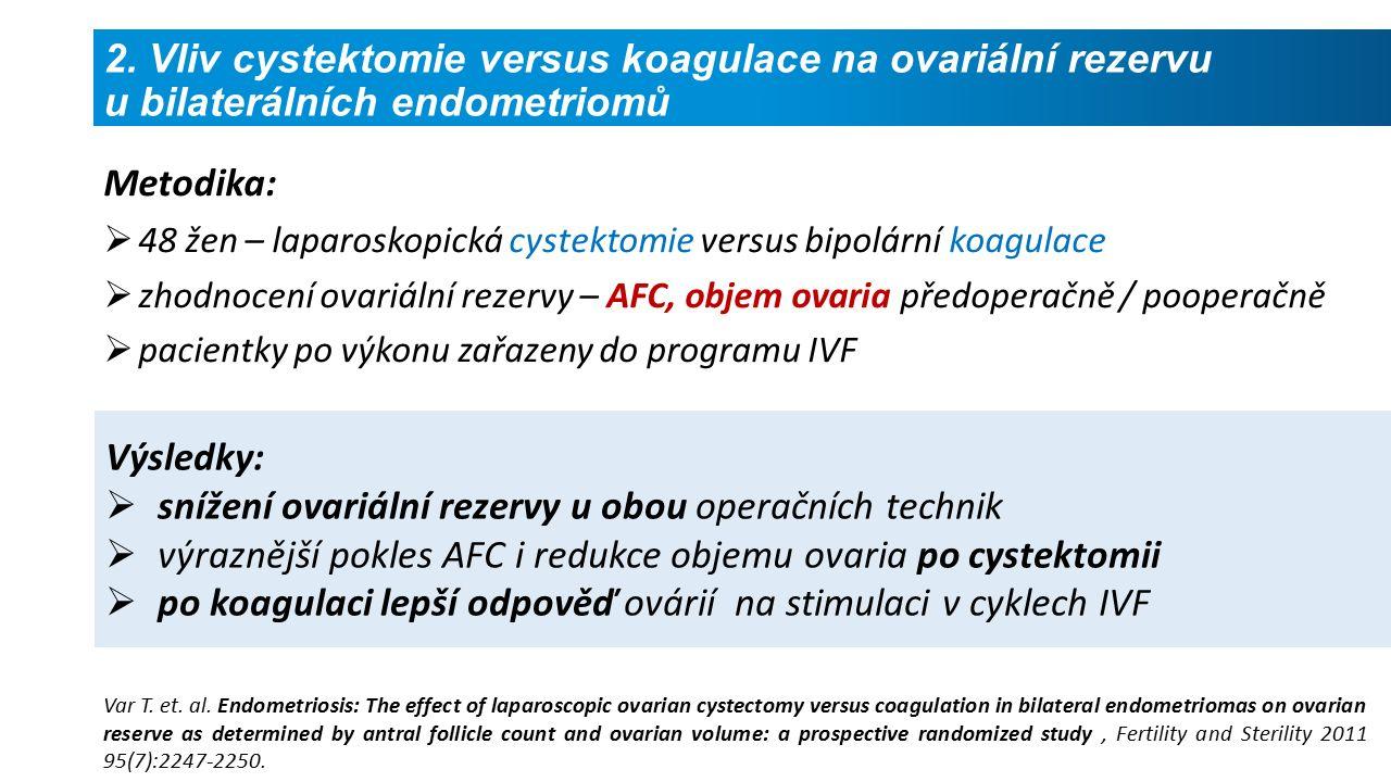 Výsledky:  snížení ovariální rezervy u obou operačních technik  výraznější pokles AFC i redukce objemu ovaria po cystektomii  po koagulaci lepší odpověď ovárií na stimulaci v cyklech IVF Metodika:  48 žen – laparoskopická cystektomie versus bipolární koagulace  zhodnocení ovariální rezervy – AFC, objem ovaria předoperačně / pooperačně  pacientky po výkonu zařazeny do programu IVF Var T.