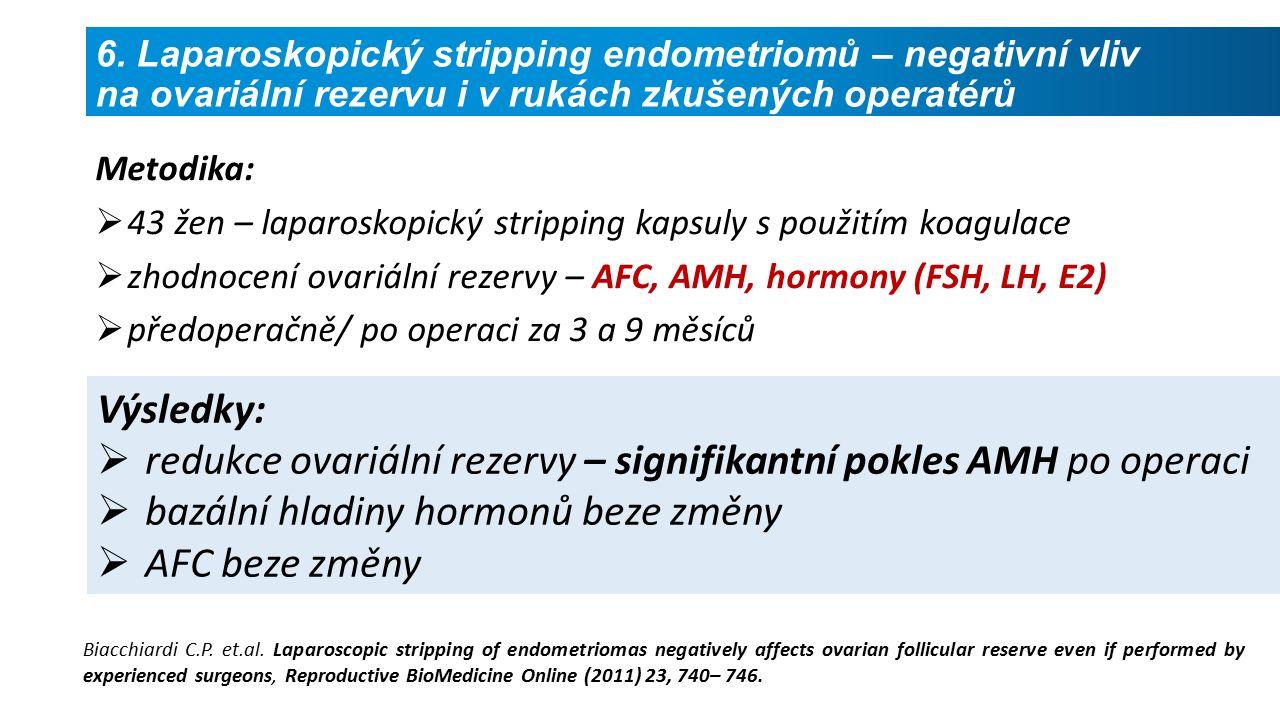 Výsledky:  redukce ovariální rezervy – signifikantní pokles AMH po operaci  bazální hladiny hormonů beze změny  AFC beze změny Biacchiardi C.P.