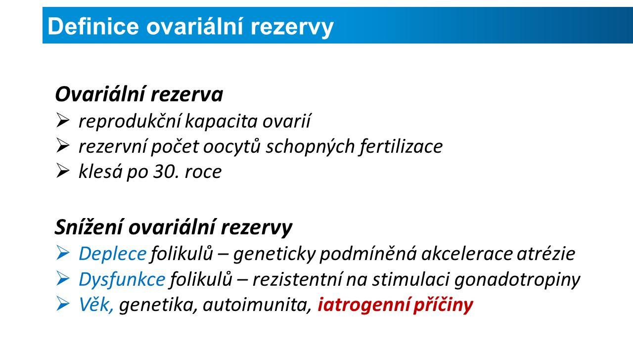Ovariální rezerva  reprodukční kapacita ovarií  rezervní počet oocytů schopných fertilizace  klesá po 30.