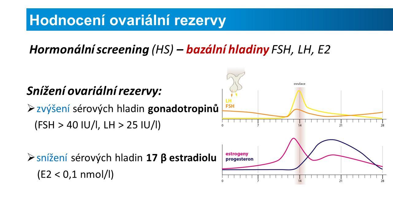 Snížení ovariální rezervy:  zvýšení sérových hladin gonadotropinů (FSH > 40 IU/l, LH > 25 IU/l)  snížení sérových hladin 17 β estradiolu (E2 < 0,1 nmol/l) Hodnocení ovariální rezervy Hormonální screening (HS) – bazální hladiny FSH, LH, E2