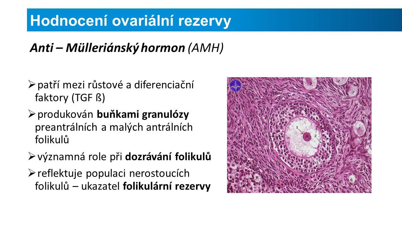 Hodnocení ovariální rezervy Anti – Mülleriánský hormon (AMH)  patří mezi růstové a diferenciační faktory (TGF ß)  produkován buňkami granulózy preantrálních a malých antrálních folikulů  významná role při dozrávání folikulů  reflektuje populaci nerostoucích folikulů – ukazatel folikulární rezervy