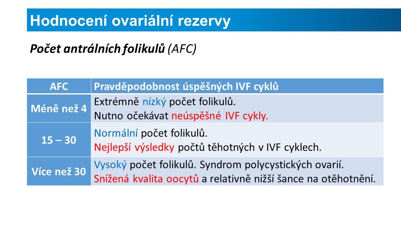 Hodnocení ovariální rezervy Parametry cyklů IVF  délka stimulace (D)  spotřeba gonadotropinů (IU)  sérová hladina E2 při ukončení stimulace (pg/ml, nmol/ml)  počet získaných oocytů (N)  počet získaných embryí (N)  procento implantovaných embryí = implantation rate (IR)  procento klinických gravidit = pregnancy rate (PR)  procento donošených gravidit = take home baby rate (THBR)