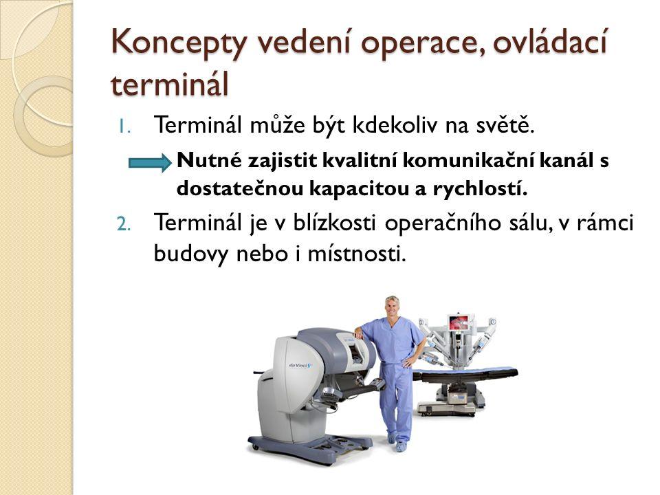 Koncepty vedení operace, ovládací terminál 1. Terminál může být kdekoliv na světě. Nutné zajistit kvalitní komunikační kanál s dostatečnou kapacitou a