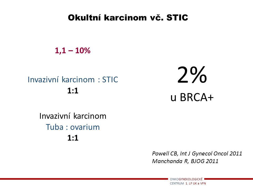 Okultní karcinom vč. STIC 1,1 – 10% Invazivní karcinom : STIC 1:1 Invazivní karcinom Tuba : ovarium 1:1 ONKOGYNEKOLOGICKÉ CENTRUM 1. LF UK a VFN Powel