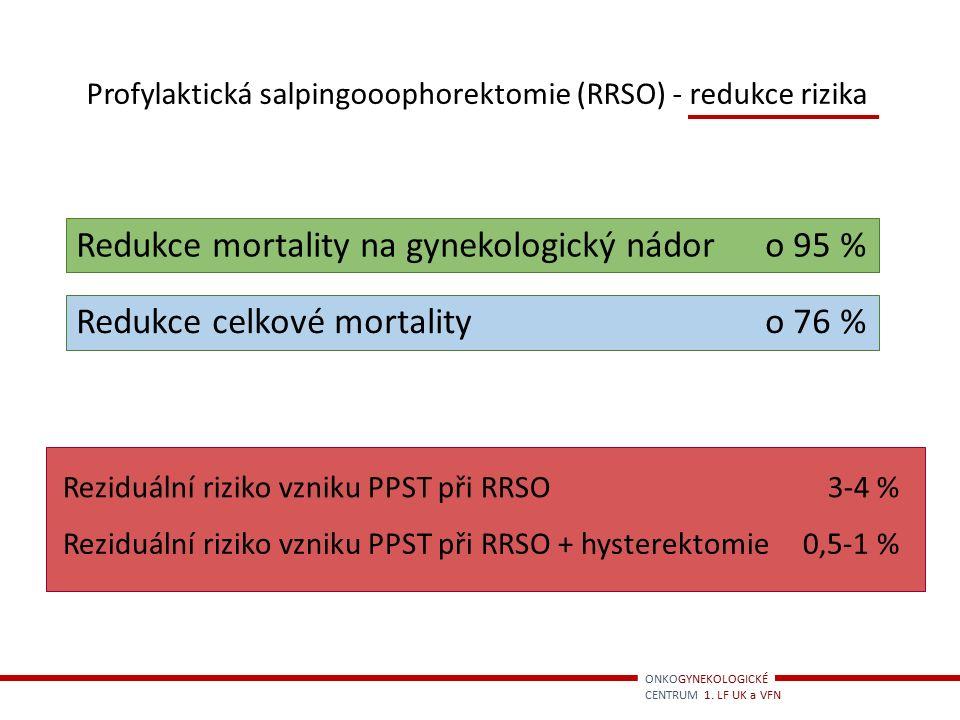 ONKOGYNEKOLOGICKÉ CENTRUM 1. LF UK a VFN Redukce mortality na gynekologický nádor o 95 % Redukce celkové mortality o 76 % Profylaktická salpingooophor