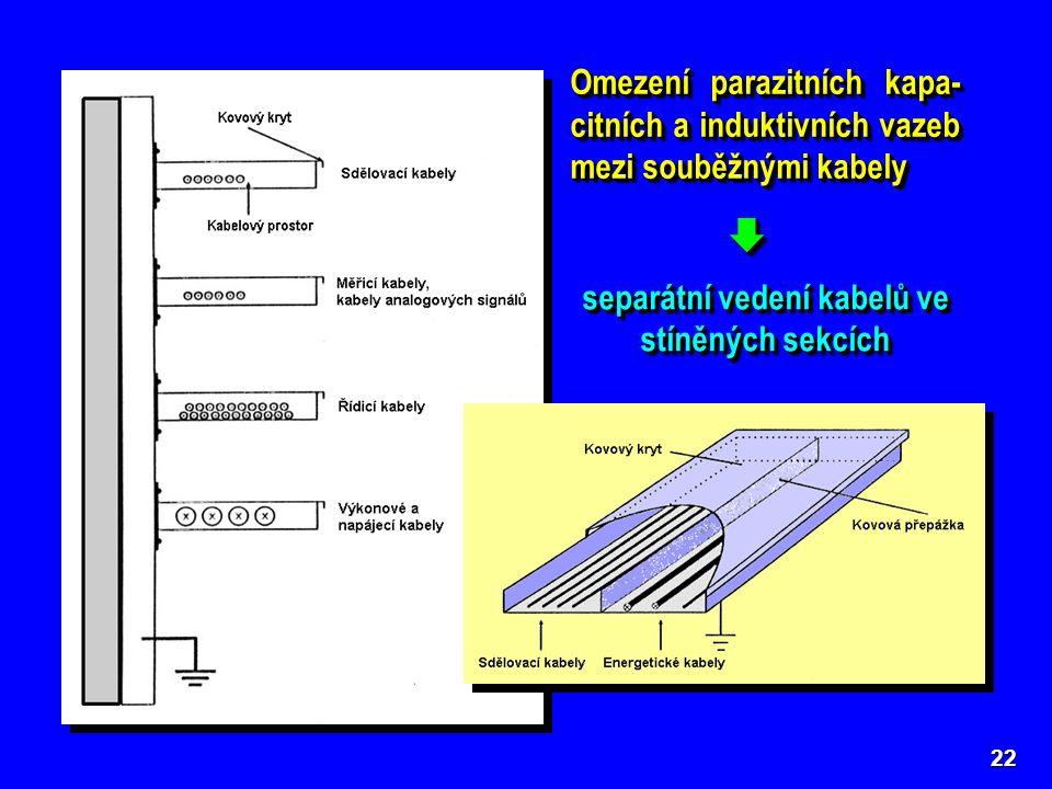 22 Omezení parazitních kapa- citních a induktivních vazeb mezi souběžnými kabely  separátní vedení kabelů ve stíněných sekcích 