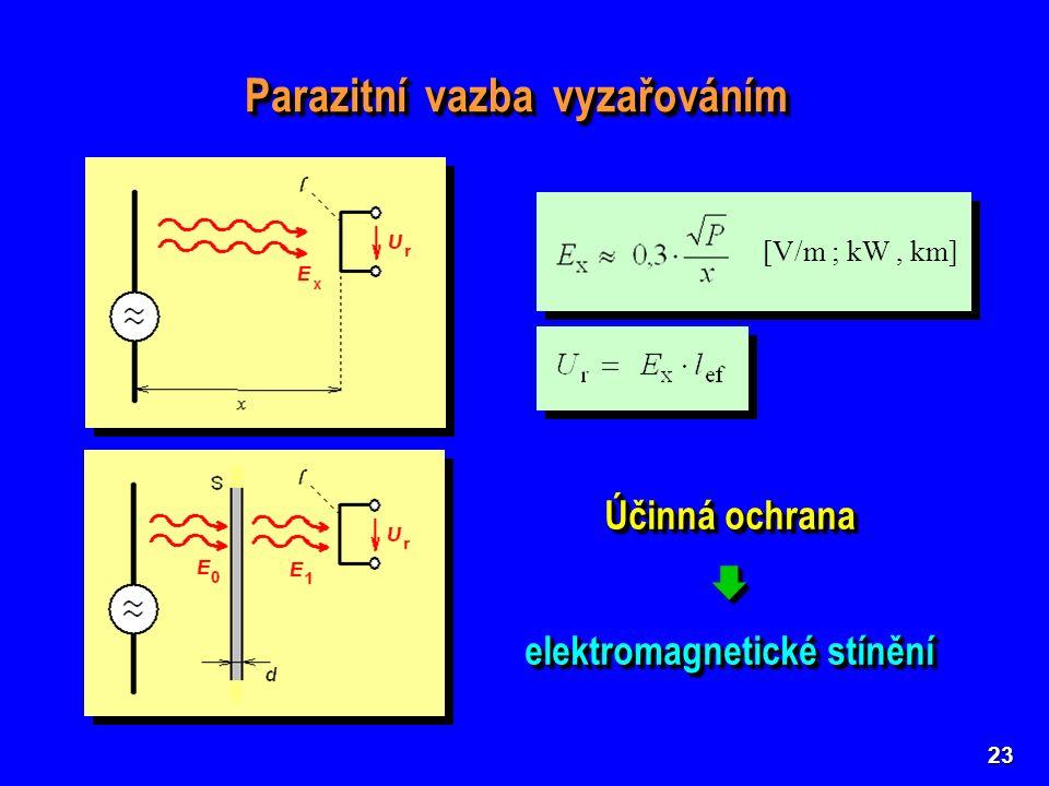Parazitní vazba vyzařováním 23 [V/m ; kW, km] Účinná ochrana  elektromagnetické stínění Účinná ochrana  elektromagnetické stínění