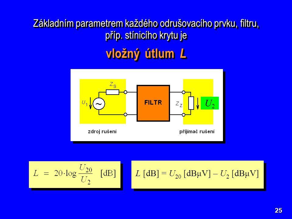 25 Základním parametrem každého odrušovacího prvku, filtru, příp. stínicího krytu je vložný útlum L Základním parametrem každého odrušovacího prvku, f