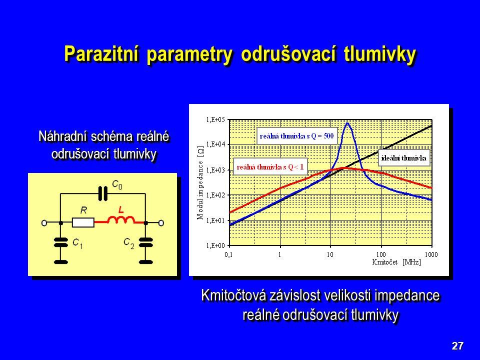 27 Parazitní parametry odrušovací tlumivky Kmitočtová závislost velikosti impedance reálné odrušovací tlumivky Kmitočtová závislost velikosti impedanc