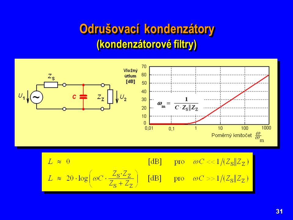 31 Odrušovací kondenzátory (kondenzátorové filtry) Odrušovací kondenzátory (kondenzátorové filtry)