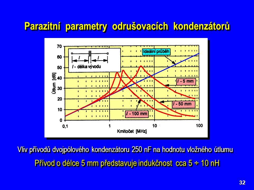 32 Parazitní parametry odrušovacích kondenzátorů Vliv přívodů dvojpólového kondenzátoru 250 nF na hodnotu vložného útlumu Přívod o délce 5 mm představ