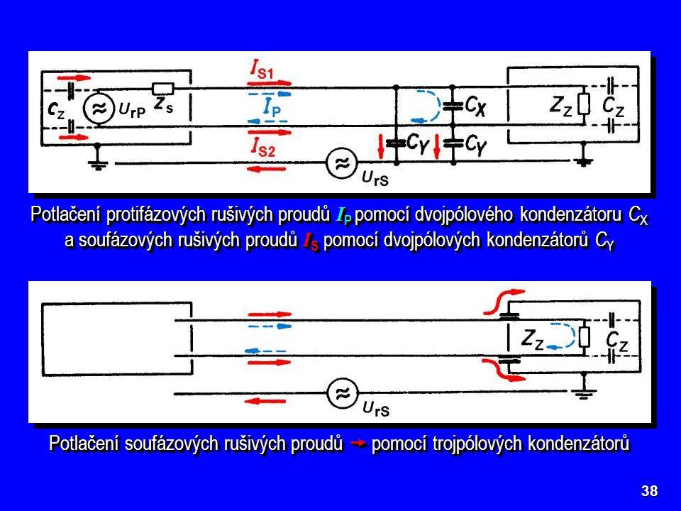 38 Potlačení protifázových rušivých proudů I P pomocí dvojpólového kondenzátoru C X a soufázových rušivých proudů I S pomocí dvojpólových kondenzátorů