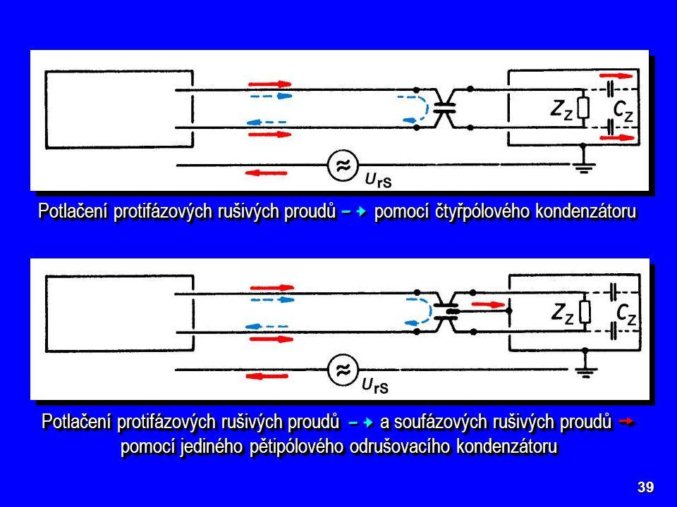 39 Potlačení protifázových rušivých proudů pomocí čtyřpólového kondenzátoru Potlačení protifázových rušivých proudů a soufázových rušivých proudů  po