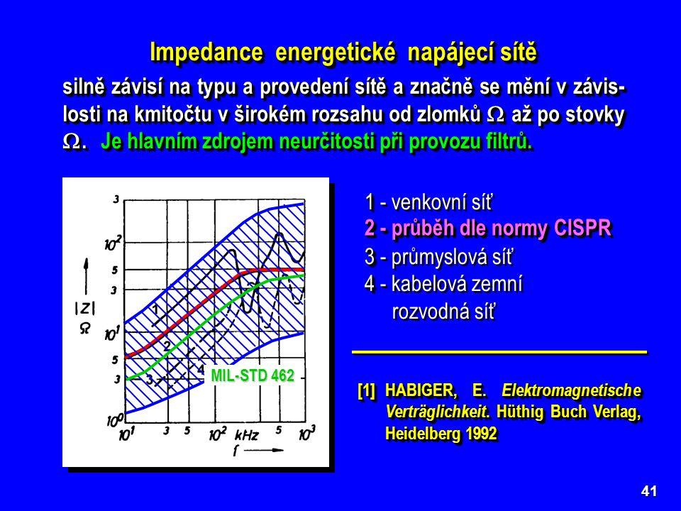 41 Impedance energetické napájecí sítě 1 1 - venkovní síť 3 3 - průmyslová síť 4 4 - kabelová zemní rozvodná síť 1 1 - venkovní síť 3 3 - průmyslová s