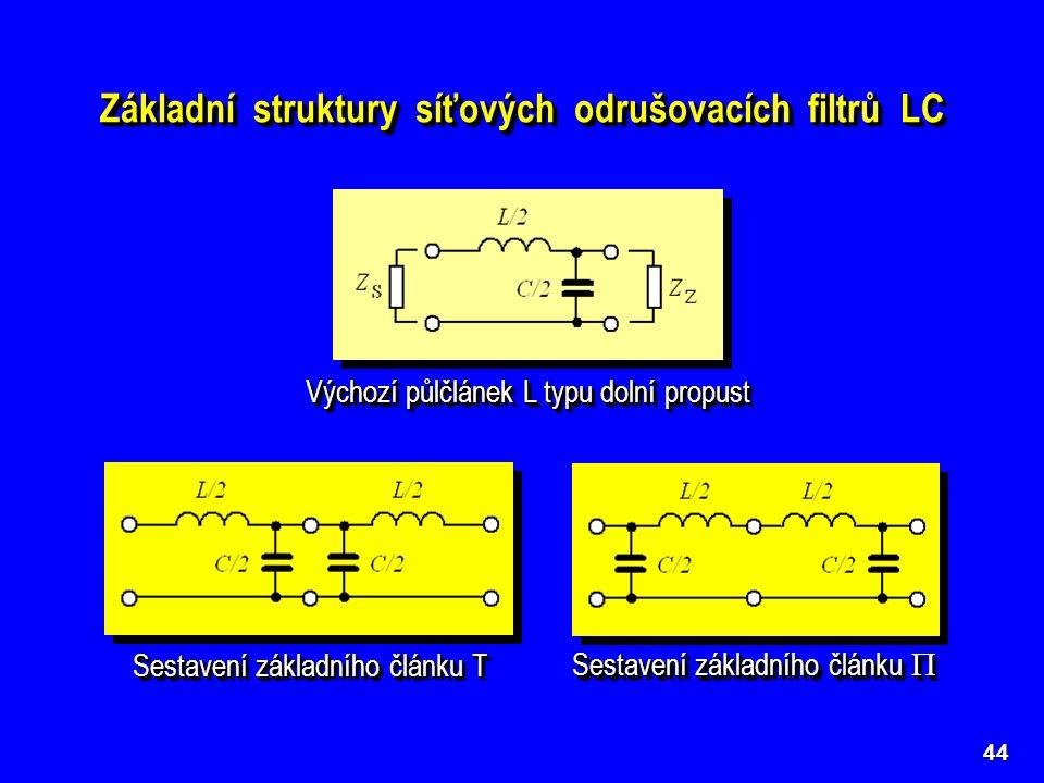 44 Základní struktury síťových odrušovacích filtrů LC Výchozí půlčlánek L typu dolní propust Sestavení základního článku T Sestavení základního článku