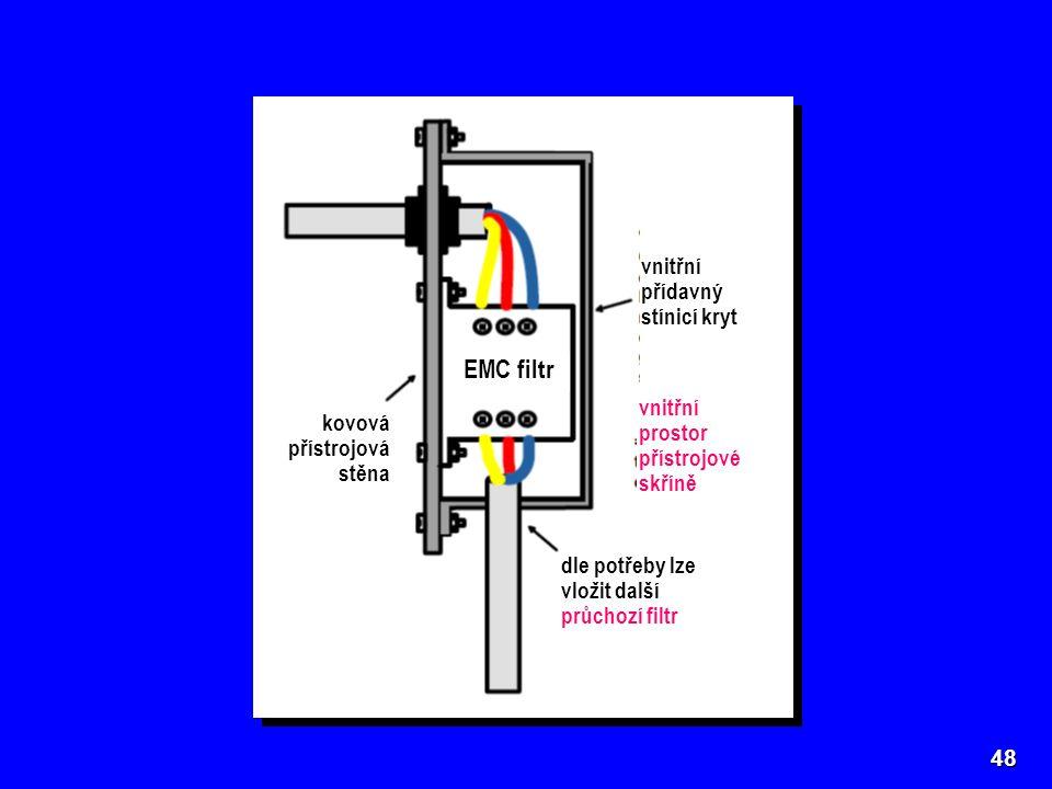 48 Mechanická konstrukce a instalace odrušovacích filtrů do chráněného vstupu odrušovaného zařízení musí být takové, aby rušivé signály mohly vstupova