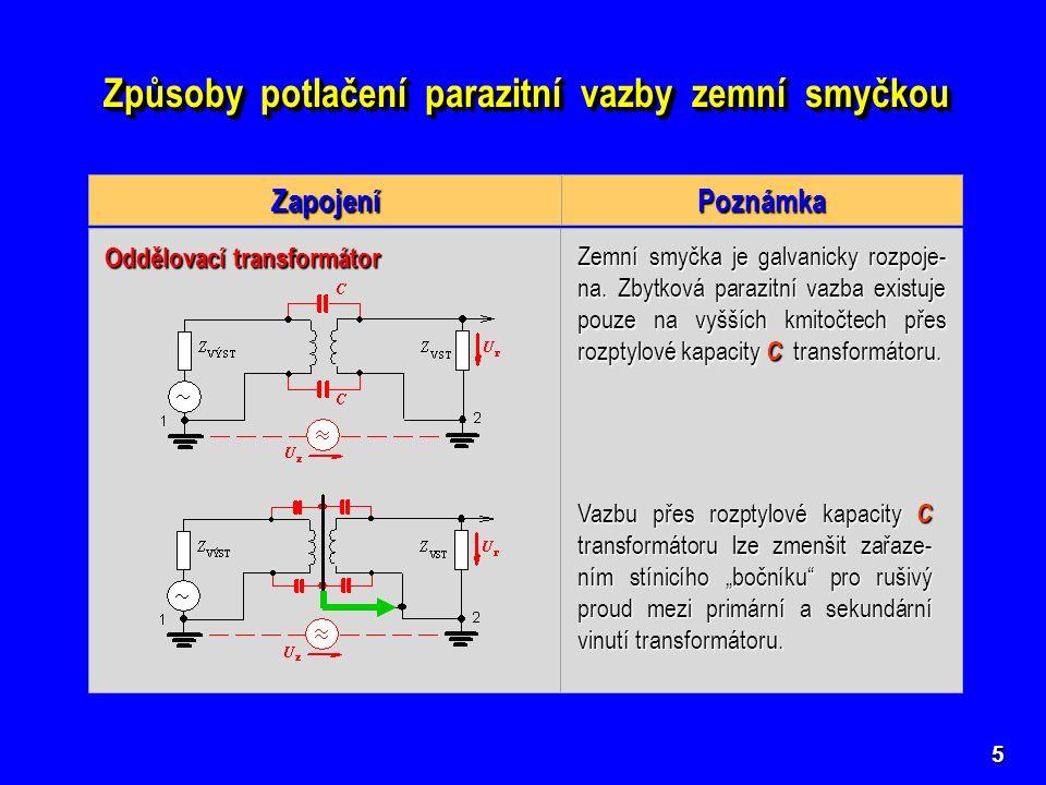 Oddělovací transformátor Zemní smyčka je galvanicky rozpoje- na. Zbytková parazitní vazba existuje pouze na vyšších kmitočtech přes rozptylové kapacit