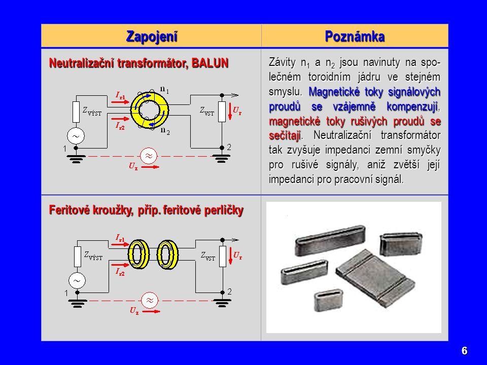 6 Neutralizační transformátor, BALUN Závity n 1 a n 2 jsou navinuty na spo- lečném toroidním jádru ve stejném smyslu. Magnetické toky signálových prou
