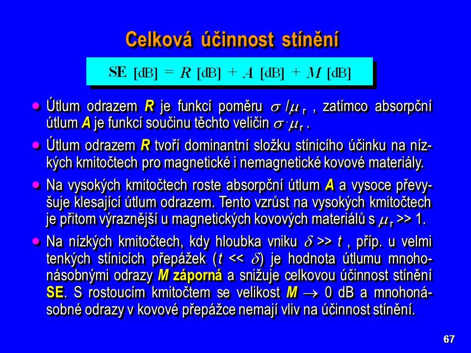 67 Celková účinnost stínění  Útlum odrazem R je funkcí poměru  /  r, zatímco absorpční útlum A je funkcí součinu těchto veličin .  r.  Útlum od