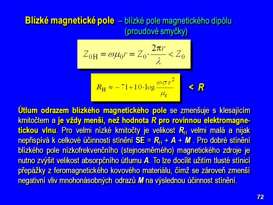 72 Blízké magnetické pole – blízké pole magnetického dipólu (proudové smyčky) < R Útlum odrazem blízkého magnetického pole se zmenšuje s klesajícím km