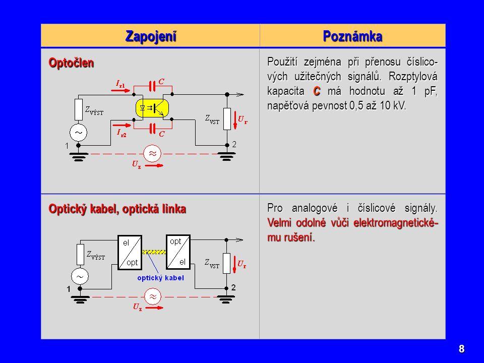 8PoznámkaZapojení Optočlen Použití zejména při přenosu číslico- vých užitečných signálů. Rozptylová kapacita C má hodnotu až 1 pF, napěťová pevnost 0,