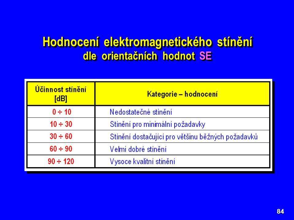 84 Hodnocení elektromagnetického stínění dle orientačních hodnot SE Hodnocení elektromagnetického stínění dle orientačních hodnot SE